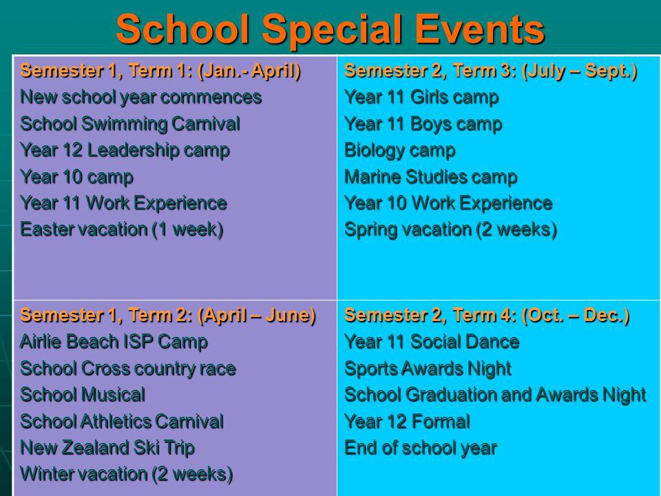 School Special Events Semester 1, Term 1: (Jan.- April)