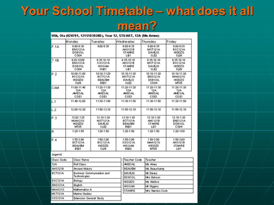 Your School Timetable – what does it all mean