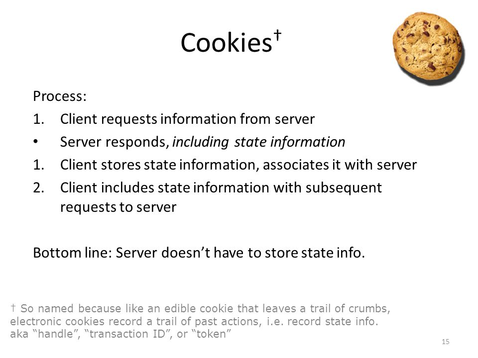 Cookies† Process: Client requests information from server