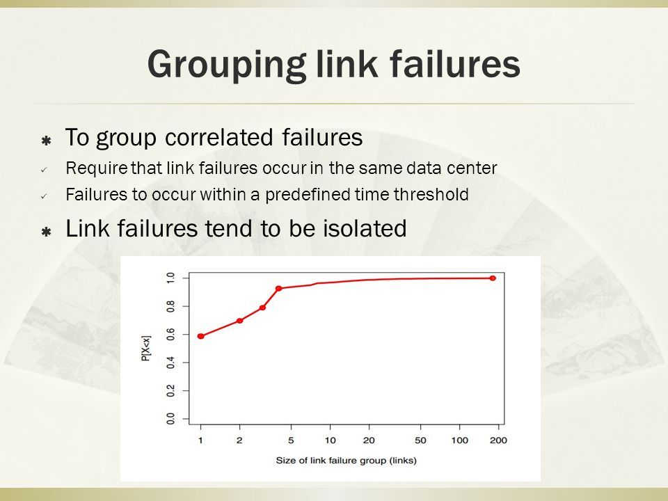 Grouping link failures