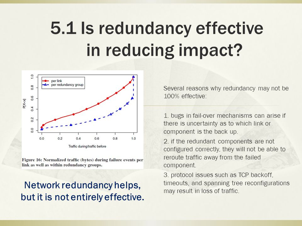 5.1 Is redundancy effective in reducing impact