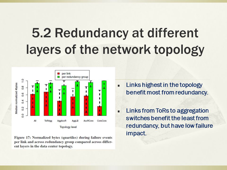 5.2 Redundancy at different layers of the network topology