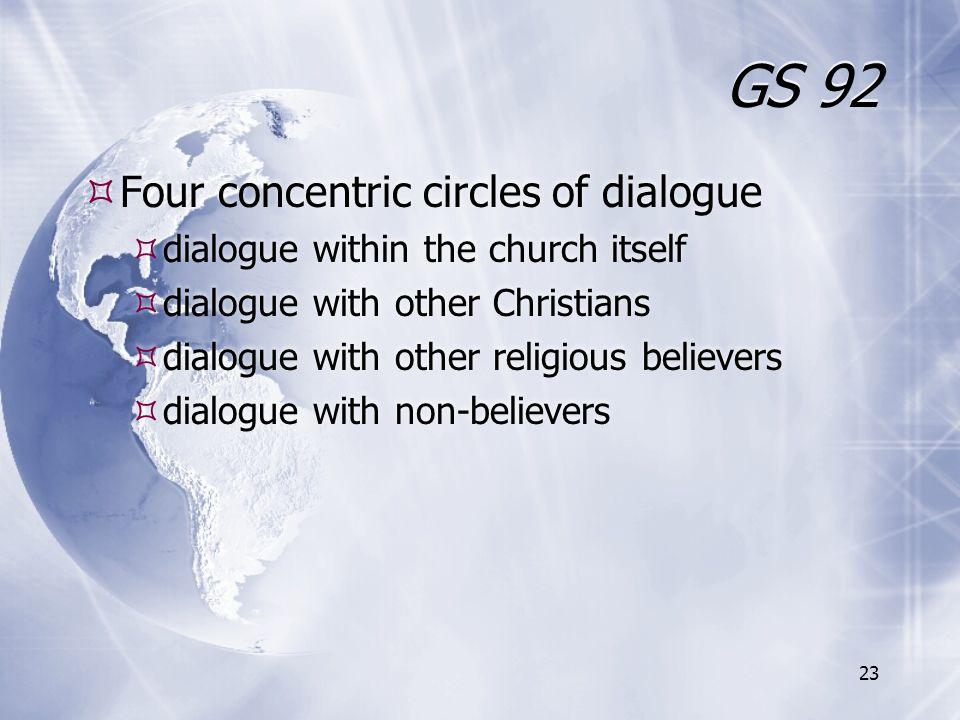 GS 92 Four concentric circles of dialogue