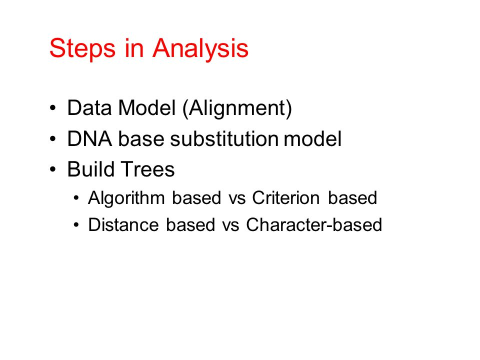 Steps in Analysis Data Model (Alignment) DNA base substitution model