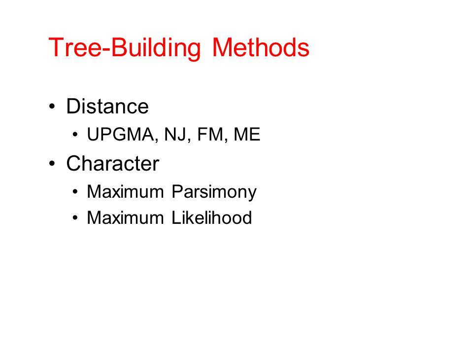 Tree-Building Methods