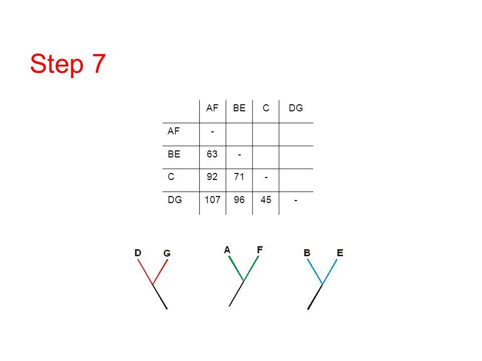Step 7 AF BE C DG - 63 92 71 107 96 45 DNA/RNA overview
