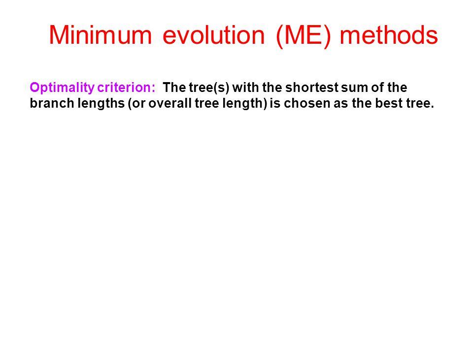 Minimum evolution (ME) methods