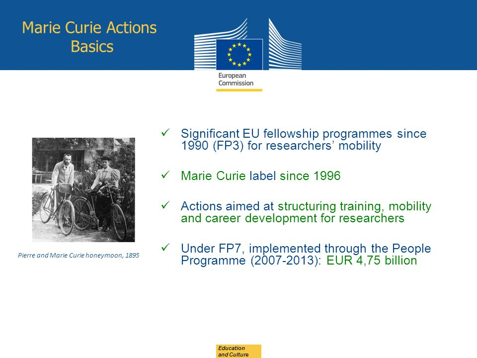 Marie Curie Actions Basics