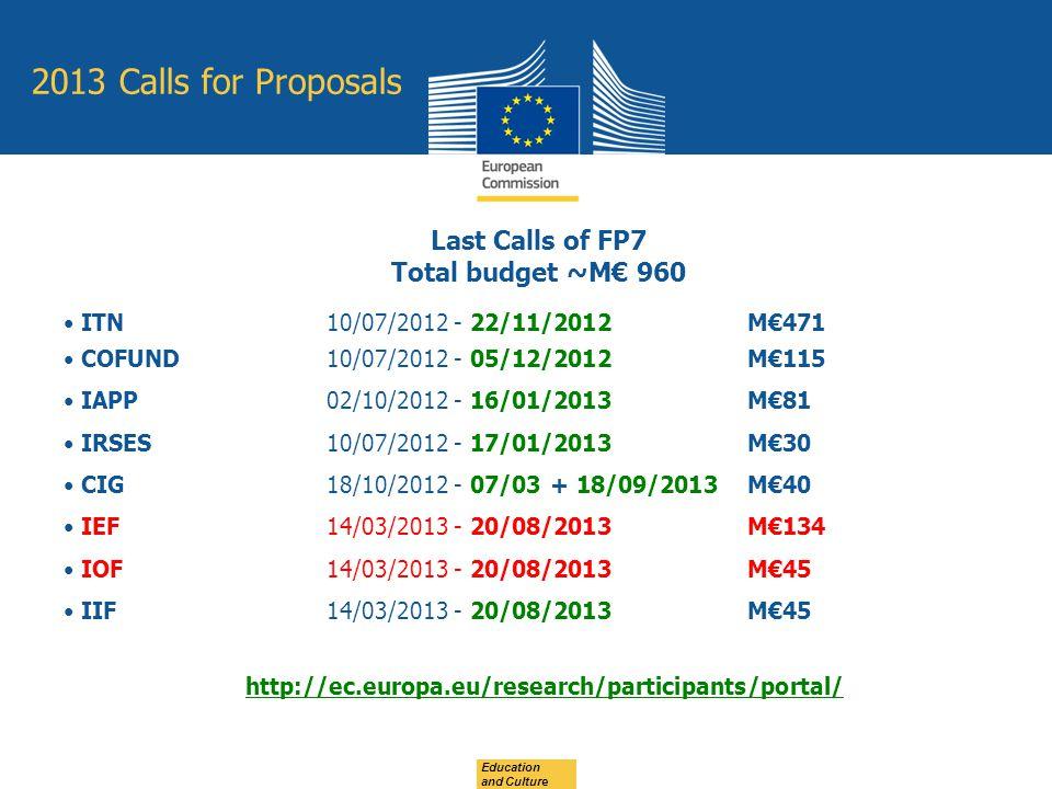 2013 Calls for Proposals Last Calls of FP7 Total budget ~M€ 960
