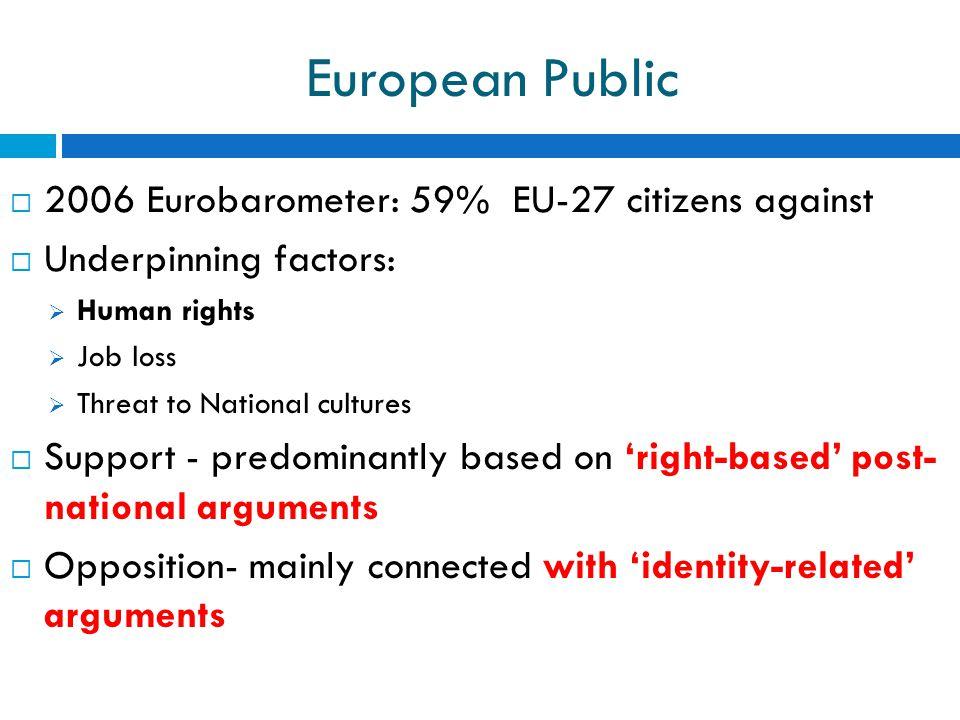 European Public 2006 Eurobarometer: 59% EU-27 citizens against