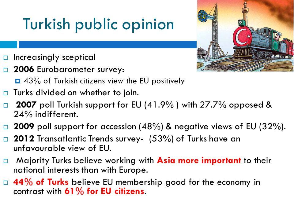 Turkish public opinion