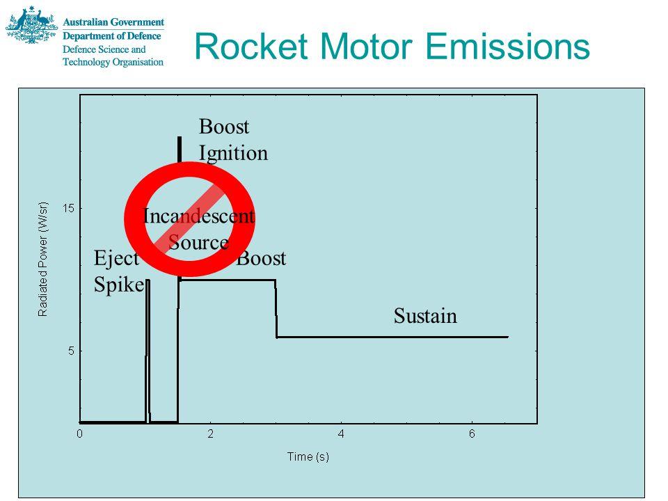 Rocket Motor Emissions