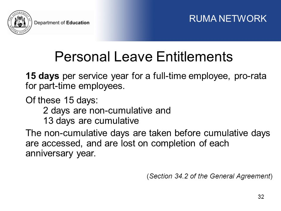 Personal Leave Entitlements