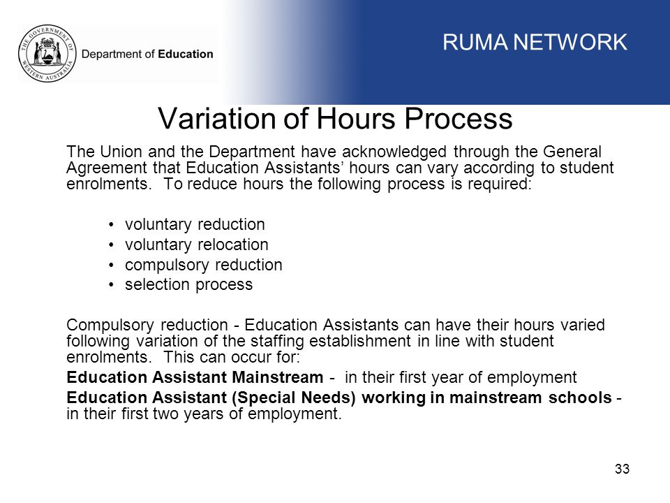 Variation of Hours Process