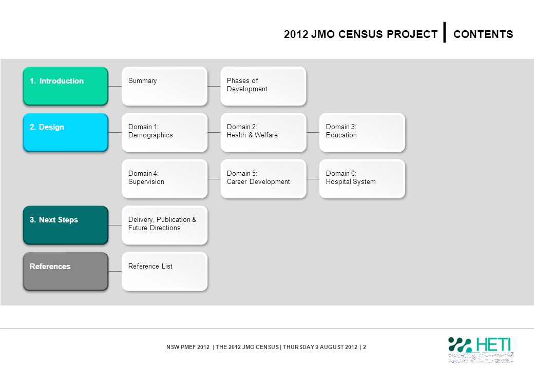 2012 jmo census PROJECT | CONTENTS