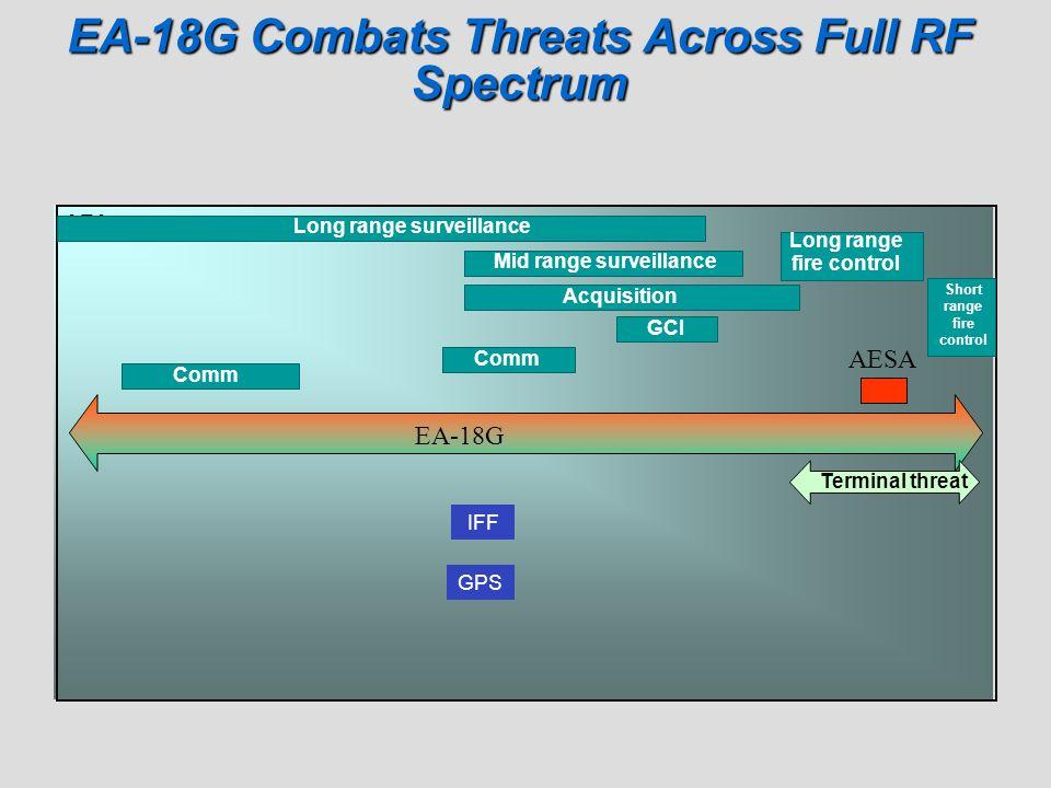 EA-18G Combats Threats Across Full RF Spectrum