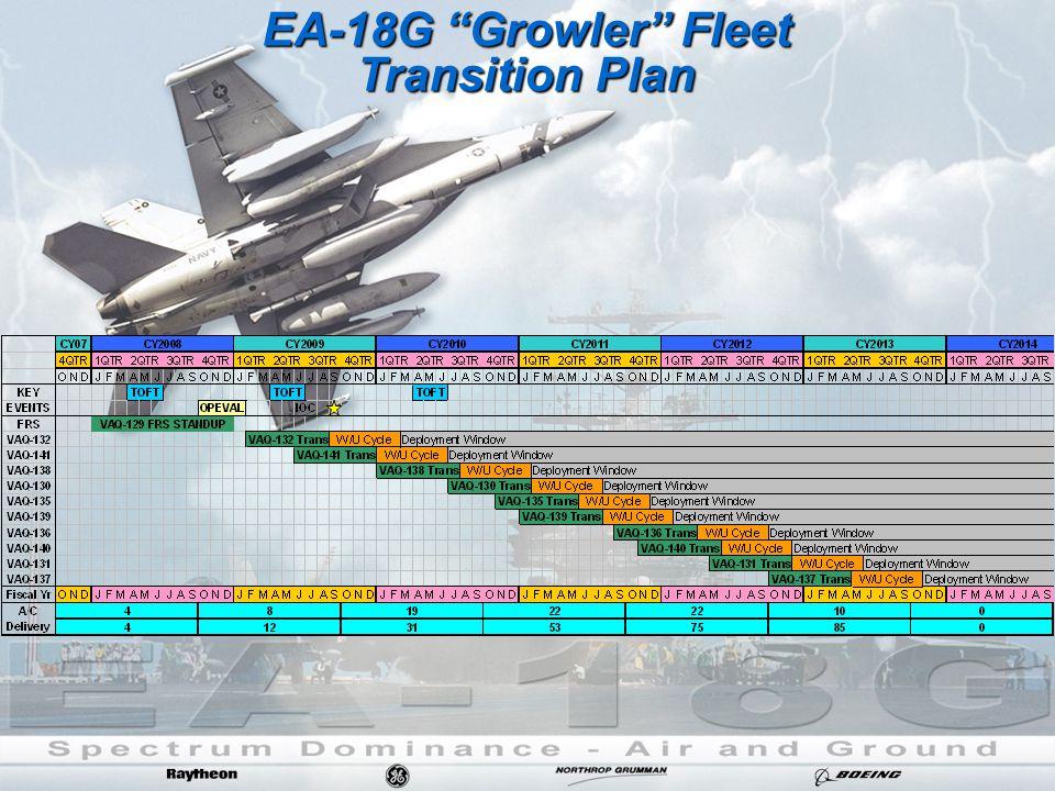 EA-18G Growler Fleet Transition Plan