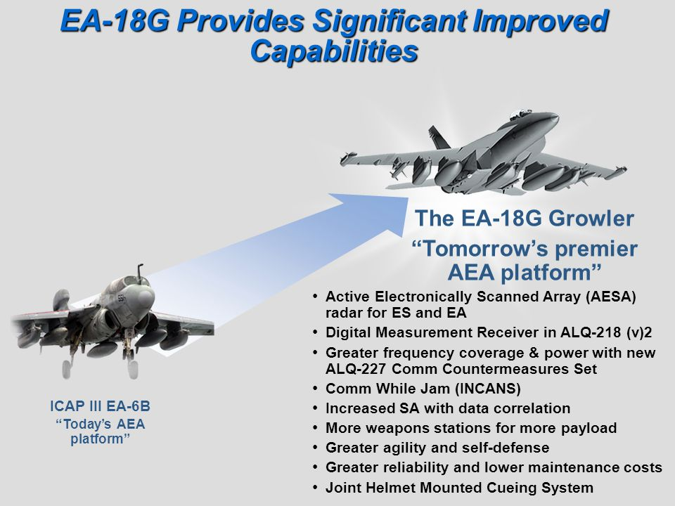 EA-18G Provides Significant Improved Capabilities
