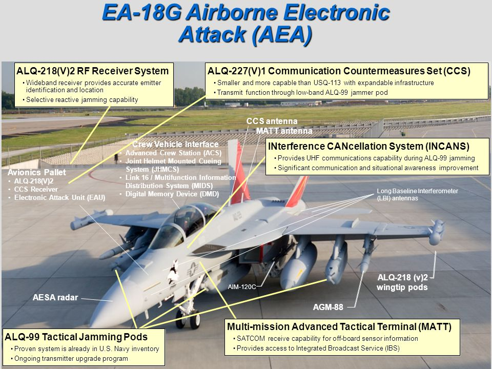 EA-18G Airborne Electronic Attack (AEA)