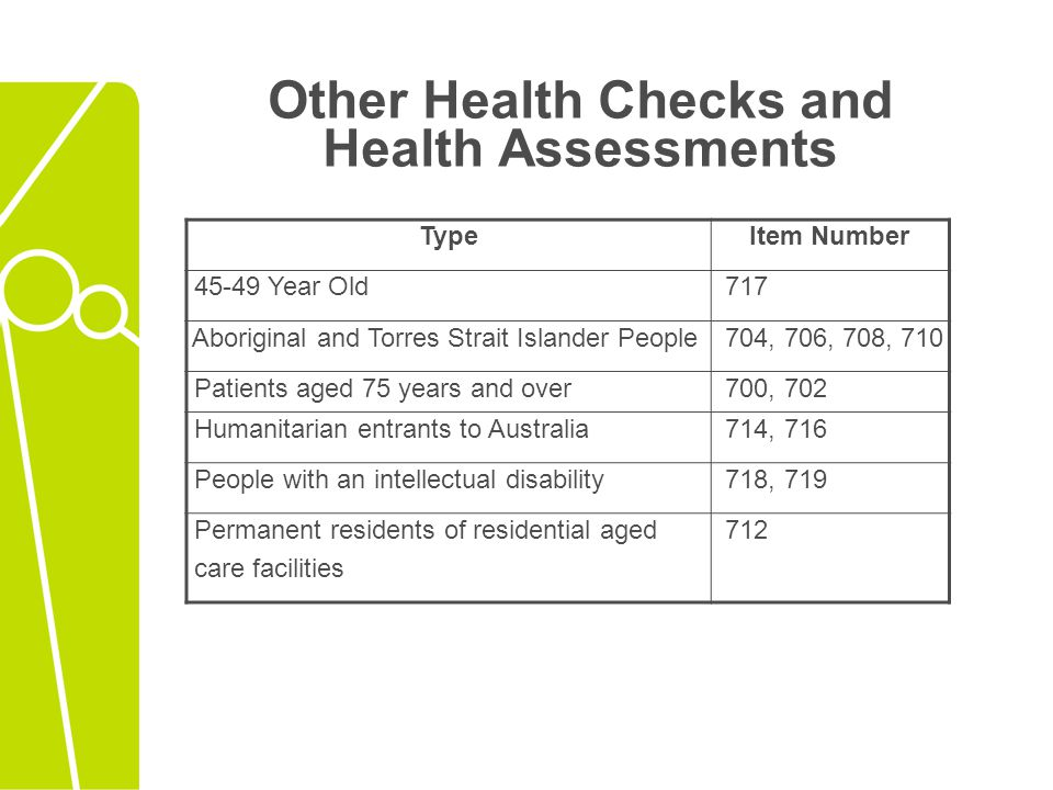 Other Health Checks and Health Assessments