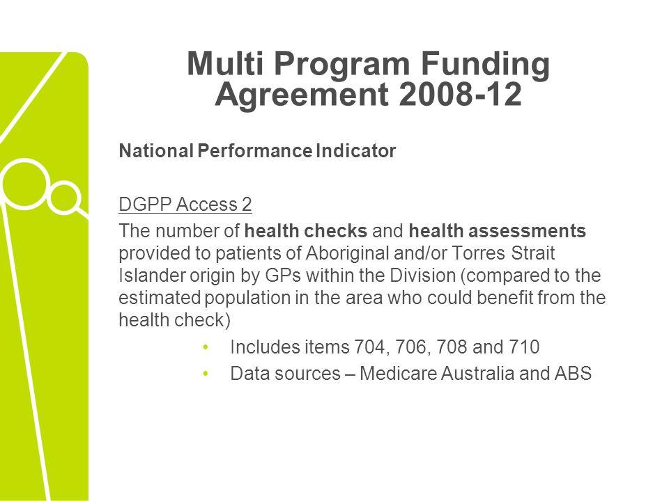 Multi Program Funding Agreement 2008-12