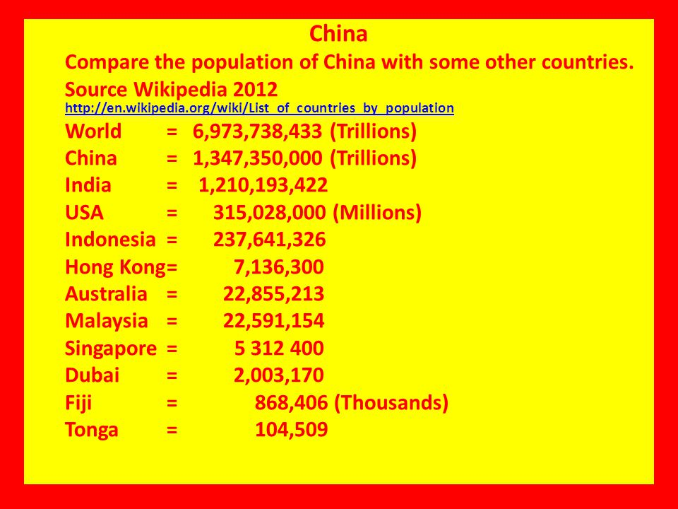 China Compare the population of China with some other countries.