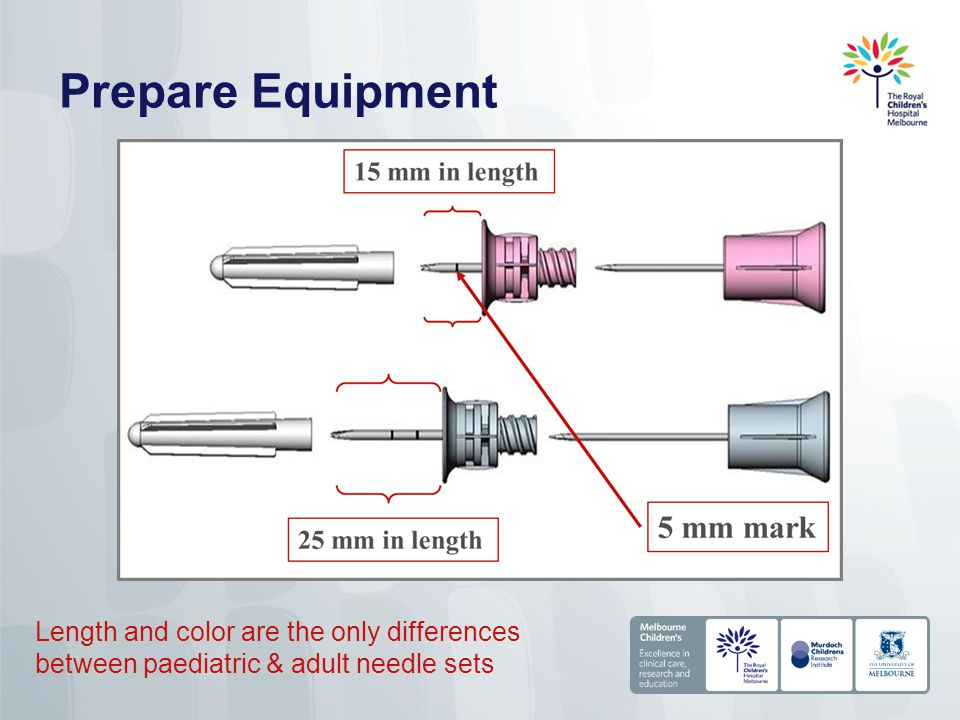 Prepare Equipment Length and color are the only differences between paediatric & adult needle sets