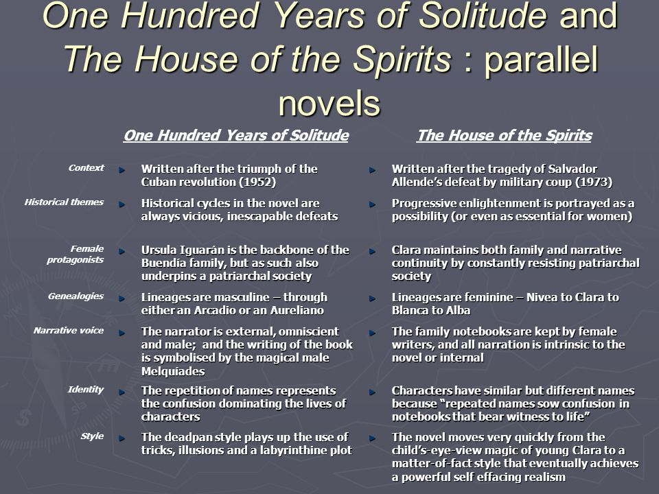 One Hundred Years of Solitude The House of the Spirits