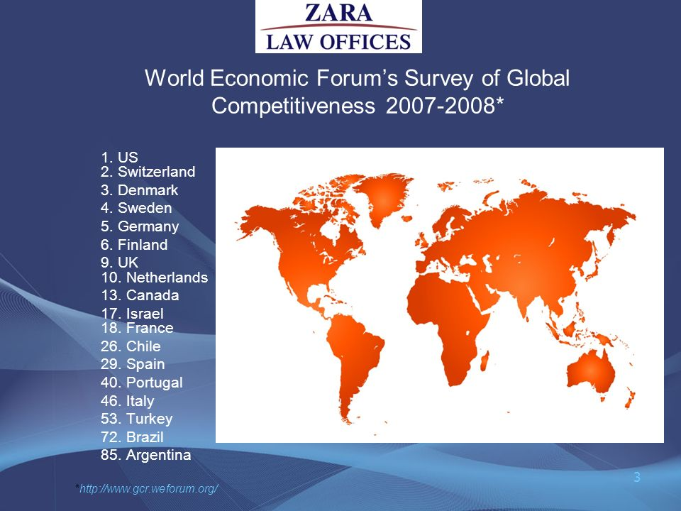 World Economic Forum's Survey of Global Competitiveness 2007-2008*