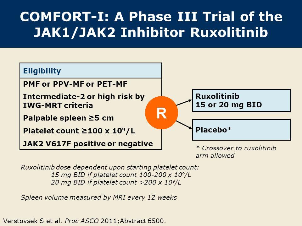 COMFORT-I: A Phase III Trial of the JAK1/JAK2 Inhibitor Ruxolitinib