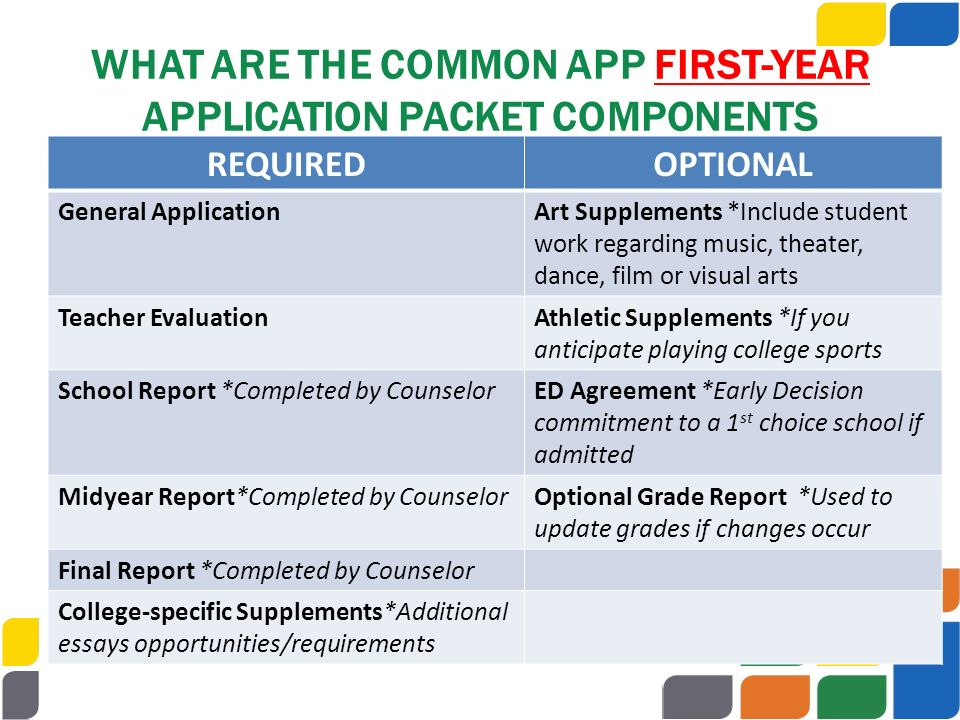 WHAT ARE THE COMMON APP FIRST-YEAR APPLICATION PACKET COMPONENTS