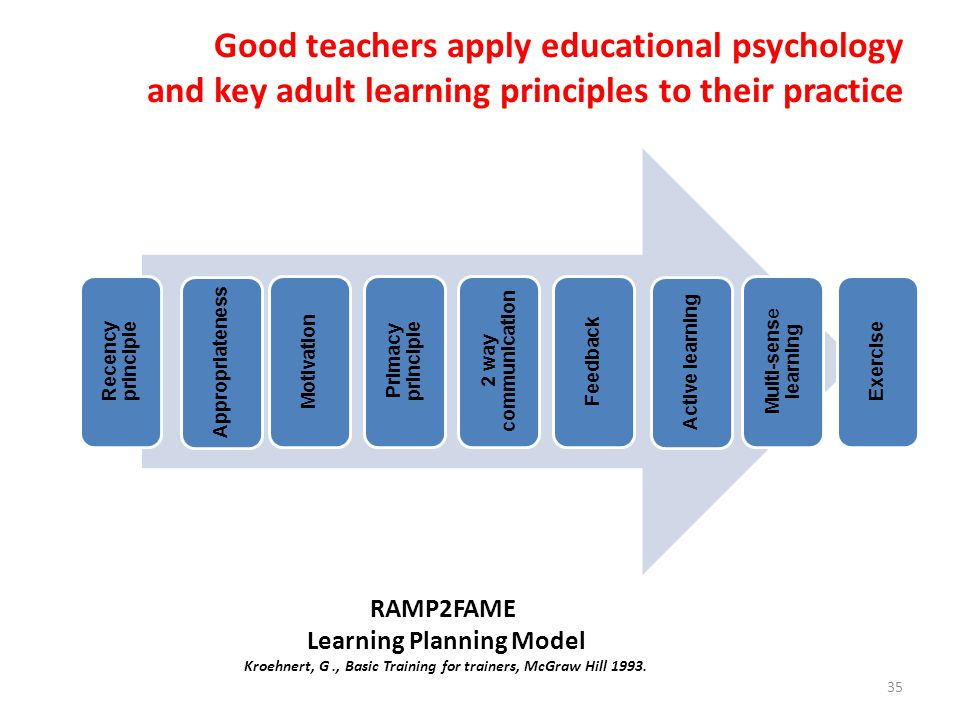 Good teachers apply educational psychology and key adult learning principles to their practice