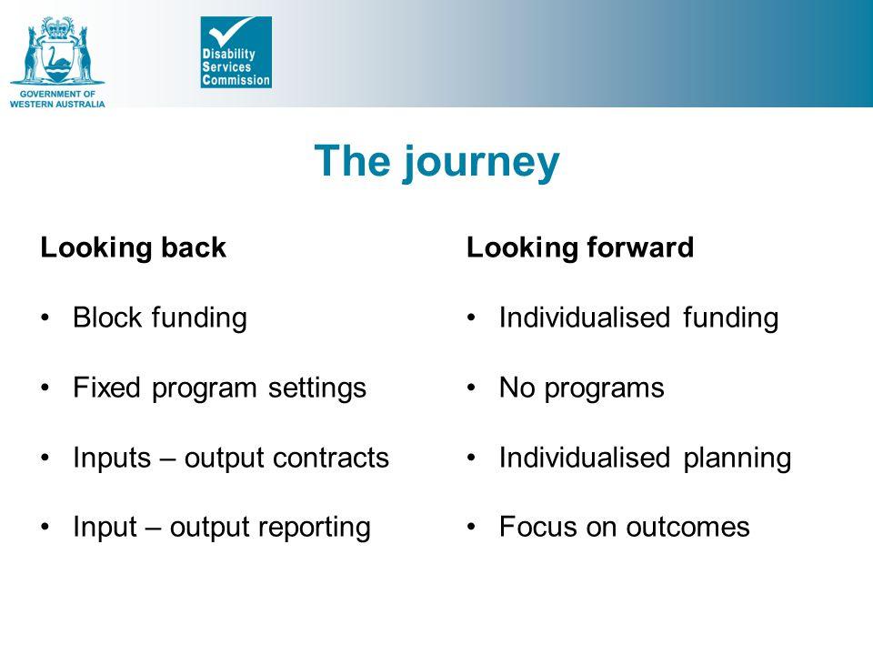 The journey Looking back Block funding Fixed program settings
