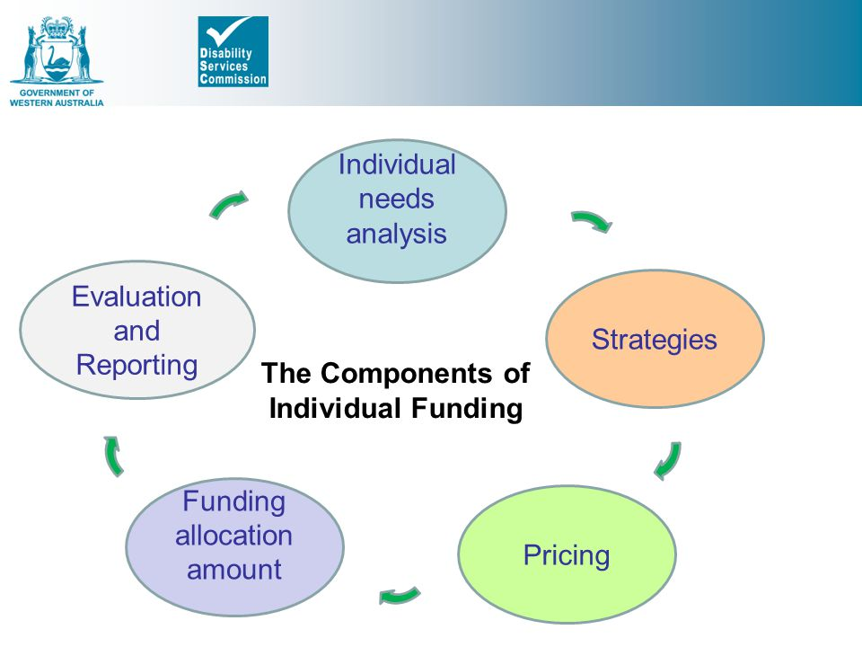 The Components of Individual Funding