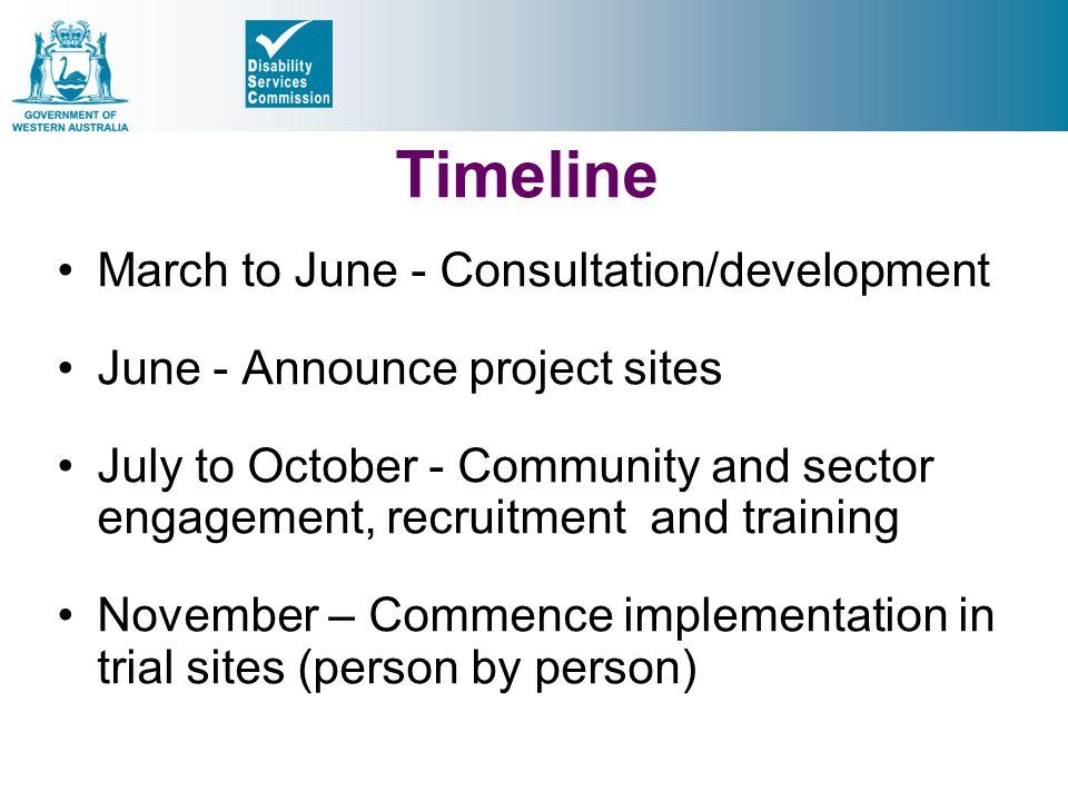 Timeline March to June - Consultation/development