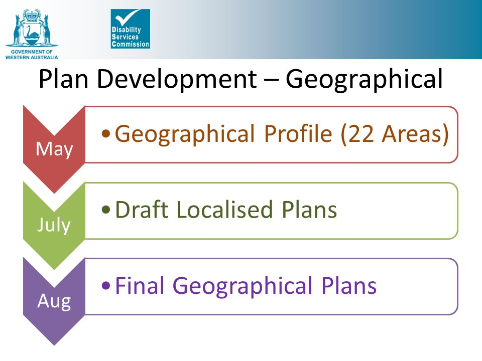 Plan Development – Geographical