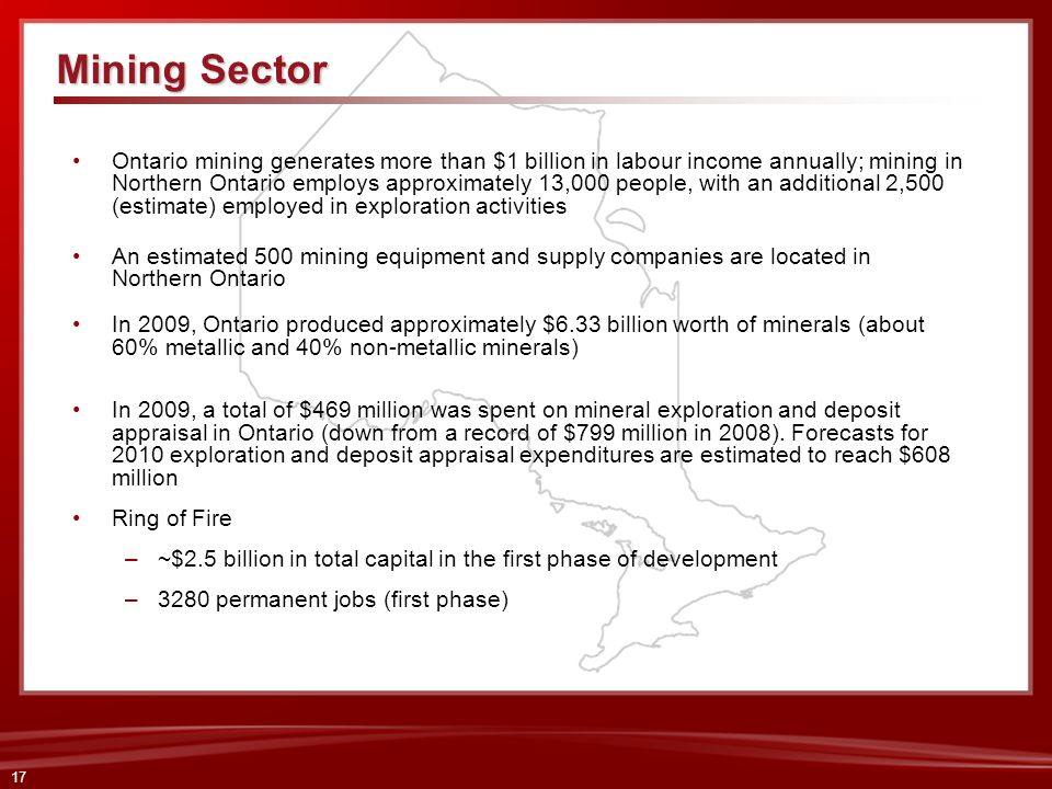 Mining Sector