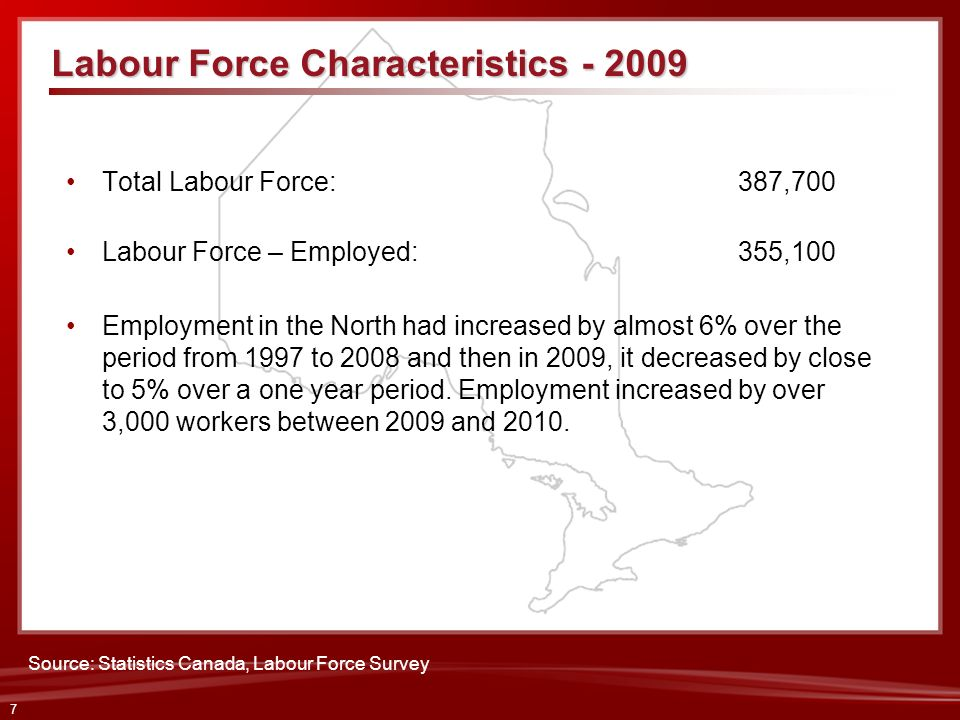 Labour Force Characteristics - 2009