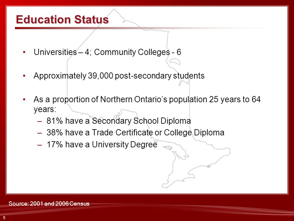 Education Status Universities – 4; Community Colleges - 6