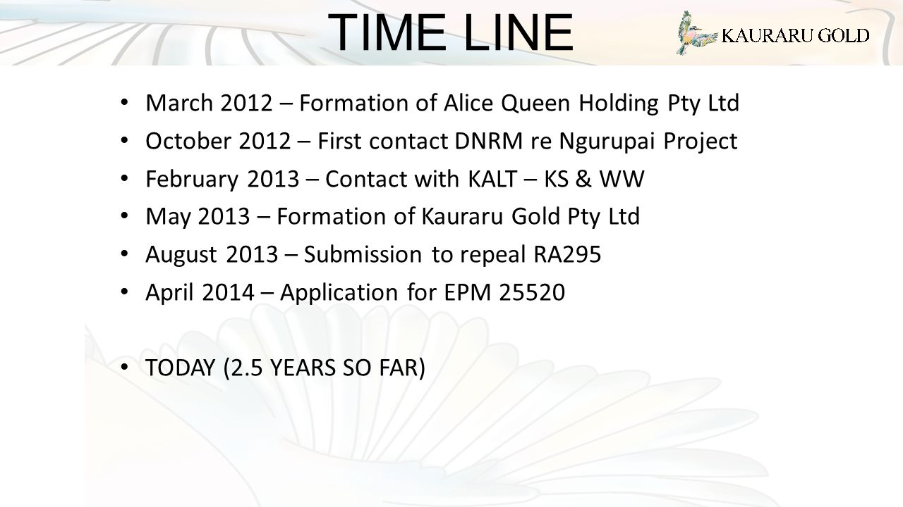 TIME LINE March 2012 – Formation of Alice Queen Holding Pty Ltd