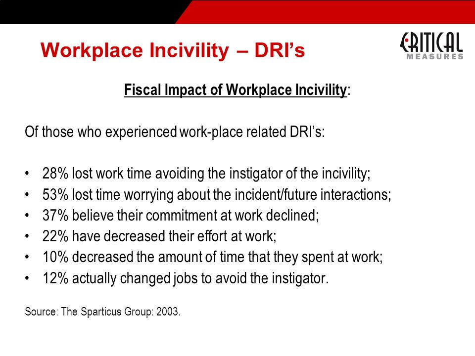 Workplace Incivility – DRI's