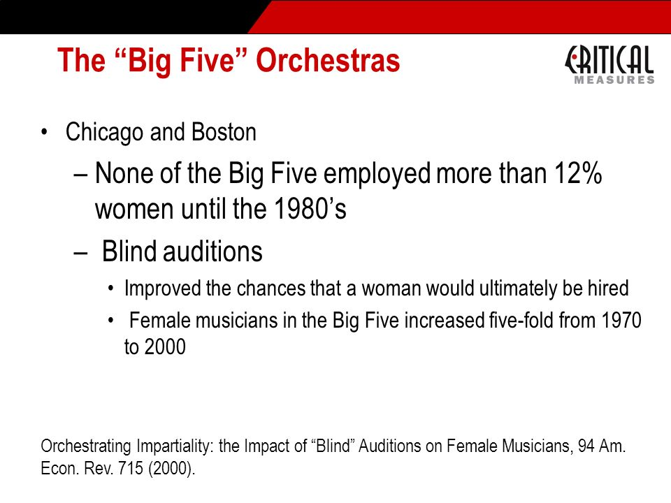 The Big Five Orchestras