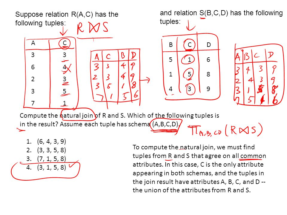 Suppose relation R(A,C) has the following tuples: