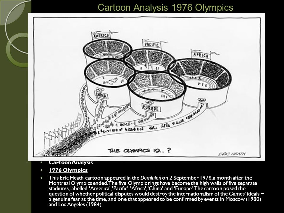 Cartoon Analysis 1976 Olympics
