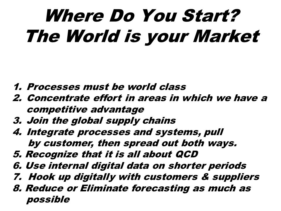 Where Do You Start The World is your Market