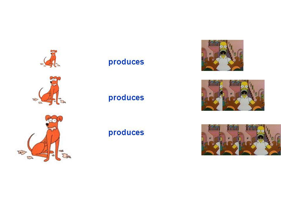 produces produces produces