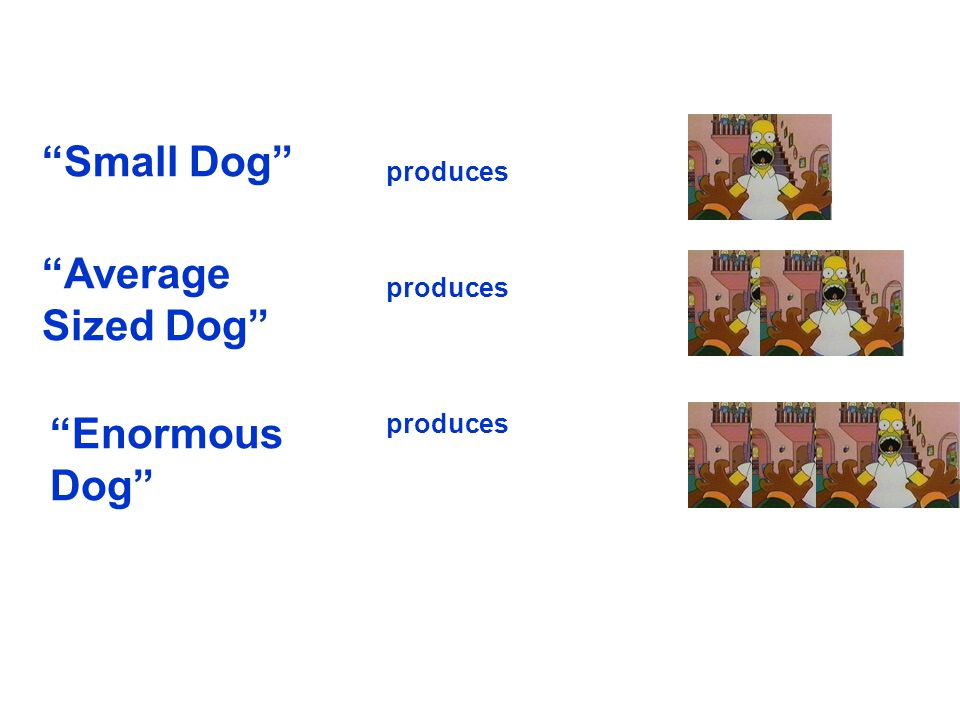 Small Dog Average Sized Dog Enormous Dog produces produces