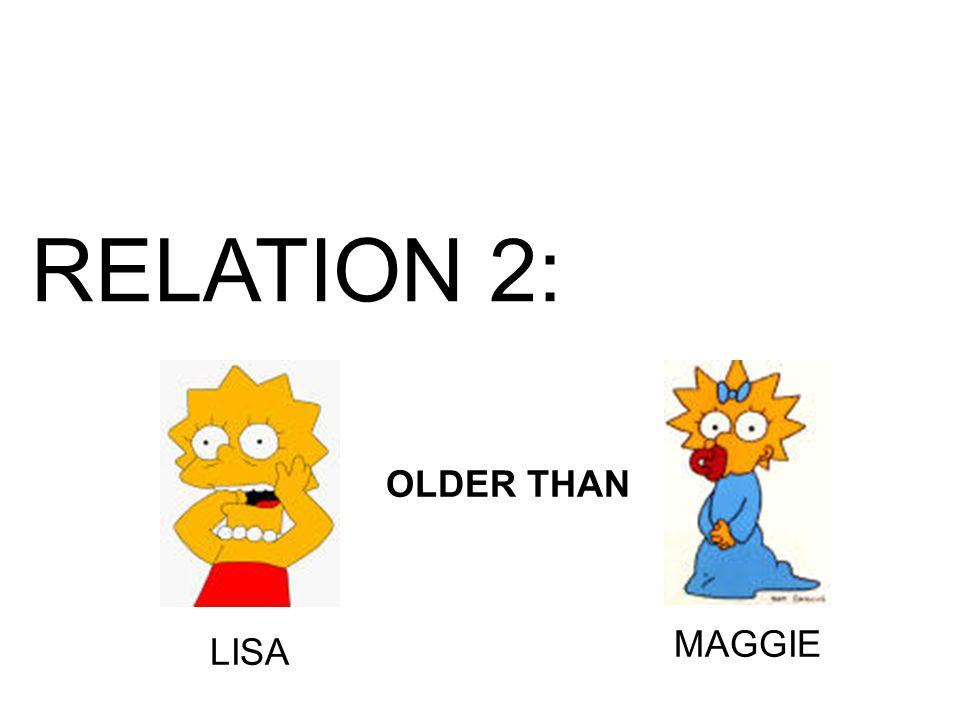 RELATION 2: OLDER THAN MAGGIE LISA