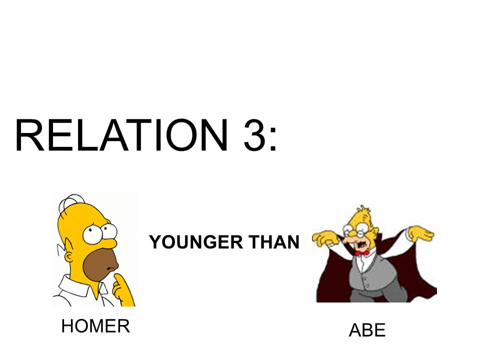 RELATION 3: YOUNGER THAN HOMER ABE