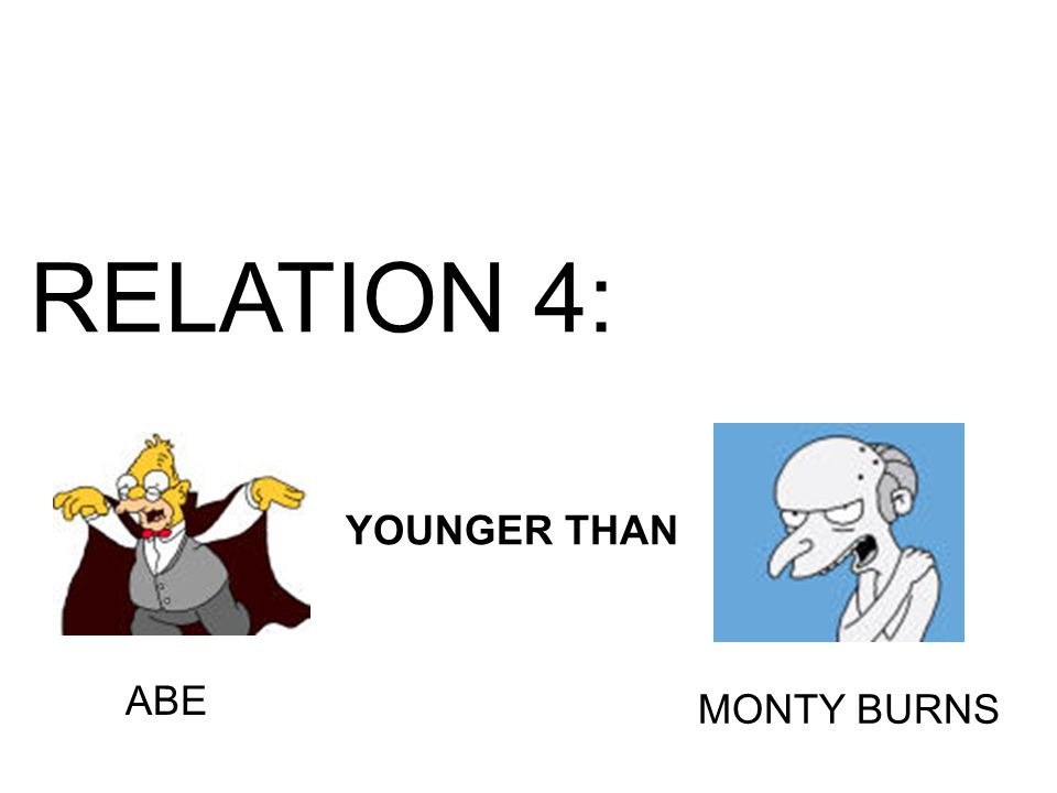 RELATION 4: YOUNGER THAN ABE MONTY BURNS